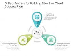3 Step Process For Building Effective Client Success Plan