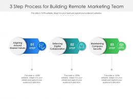 3 Step Process For Building Remote Marketing Team