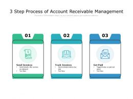 3 Step Process Of Account Receivable Management