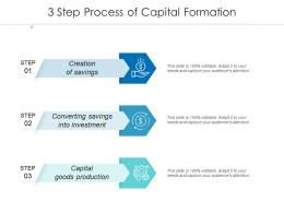 3 Step Process Of Capital Formation