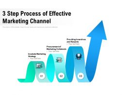 3 Step Process Of Effective Marketing Channel