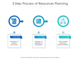 3 Step Process Of Resources Planning