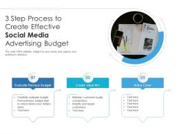 3 Step Process To Create Effective Social Media Advertising Budget
