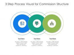 3 Step Process Visual For Commission Structure Infographic Template