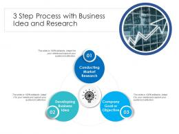 3 Step Process With Business Idea And Research
