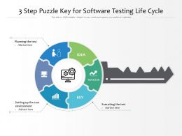 3 Step Puzzle Key For Software Testing Life Cycle