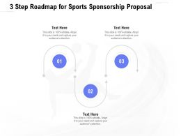 3 Step Roadmap For Sports Sponsorship Proposal Ppt Powerpoint Presentation Portfolio