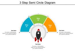 3 Step Semi Circle Diagram