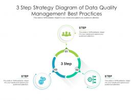 3 Step Strategy Diagram Of Data Quality Management Best Practices Infographic Template