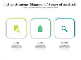3 Step Strategy Diagram Of Scope Of Analysis Infographic Template