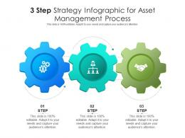 3 Step Strategy For Asset Management Process Infographic Template