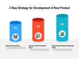 3 Step Strategy For Development Of New Product