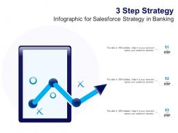 3 Step Strategy For Salesforce Strategy In Banking Infographic Template