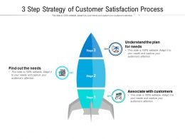 3 Step Strategy Of Customer Satisfaction Process