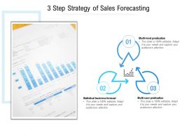 3 Step Strategy Of Sales Forecasting