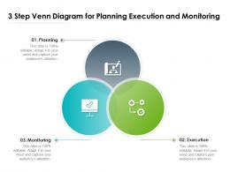 3 Step Venn Diagram For Planning Execution And Monitoring