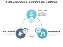 3 Steps Approach For Fetching Local Customers