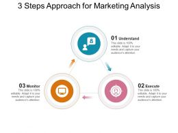 3 Steps Approach For Marketing Analysis