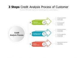 3 Steps Credit Analysis Process Of Customer