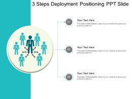3 Steps Deployment Positioning Ppt Slide
