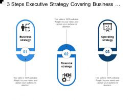 3 Steps Executive Strategy Covering Business Financial And Operational Strategy