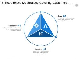 3 Steps Executive Strategy Covering Customers Team Planning Market Opportunities And Analysis