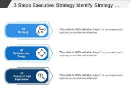 3 Steps Executive Strategy Identify Strategy Design Research Review And Negotiation
