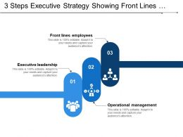 3 Steps Executive Strategy Showing Front Lines Employees Operational Management Leadership