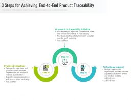3 Steps For Achieving End To End Product Traceability