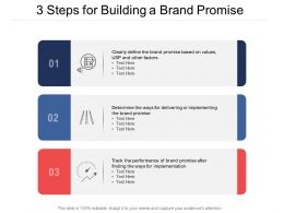 3 Steps For Building A Brand Promise