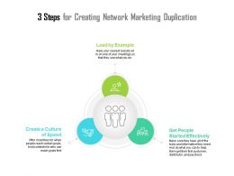 3 Steps For Creating Network Marketing Duplication