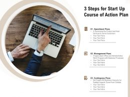 3 Steps For Start Up Course Of Action Plan