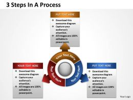 3 Steps In A diagrams Process 2