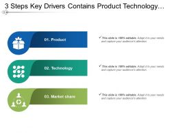 3 Steps Key Drivers Contains Product Technology Market Share And Customer Service