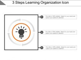 3 Steps Learning Organization Icon Example Of Ppt
