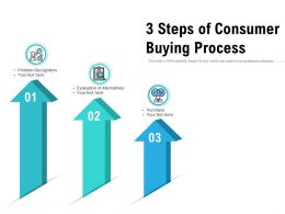 3 Steps Of Consumer Buying Process