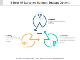 3 Steps Of Evaluating Business Strategy Options