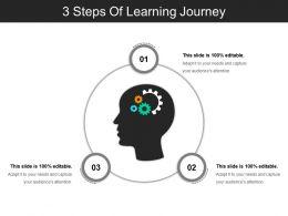3 Steps Of Learning Journey Sample Of PPT