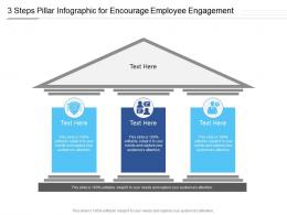 3 Steps Pillar For Encourage Employee Engagement Infographic Template