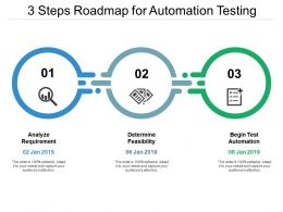 3 Steps Roadmap For Automation Testing