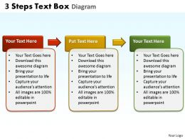 3 Steps Text Box Diagram Powerpoint templates ppt presentation slides 0812
