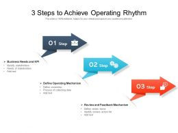 3 Steps To Achieve Operating Rhythm