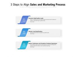 3 Steps To Align Sales And Marketing Process