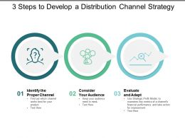 3 Steps To Develop A Distribution Channel Strategy
