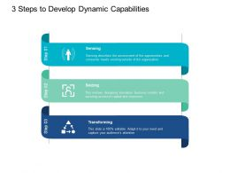 3 Steps To Develop Dynamic Capabilities