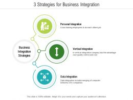 3 Strategies For Business Integration