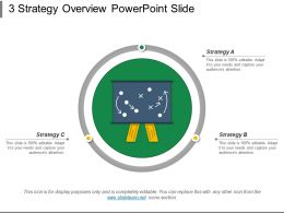 3 Strategy Overview Powerpoint Slide