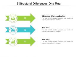 3 Structural Differences Dna Rna Ppt Powerpoint Presentation Show Shapes Cpb