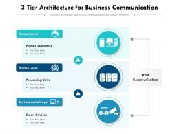3 Tier Architecture For Business Communication