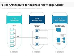 3 Tier Architecture For Business Knowledge Center